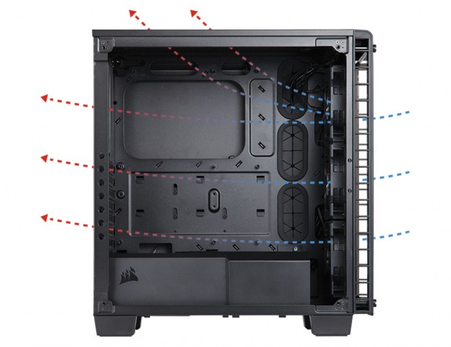Gaming PC Wasserkühlung neues Kühlkonzept